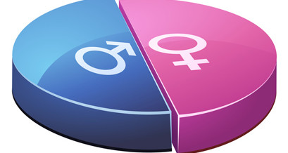 Violences institutionnelles faites aux femmes, le Congrès de la NC répond à EPLP (*)…